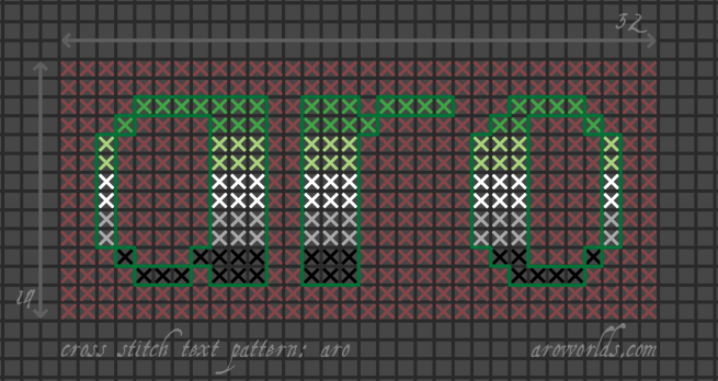 Cross stitch pattern with the text aro in lower-case lettering, striped in the colours of the dark green/light green/white/grey/black aromantic flag, on a dark maroon background. Letters are outlined in green.