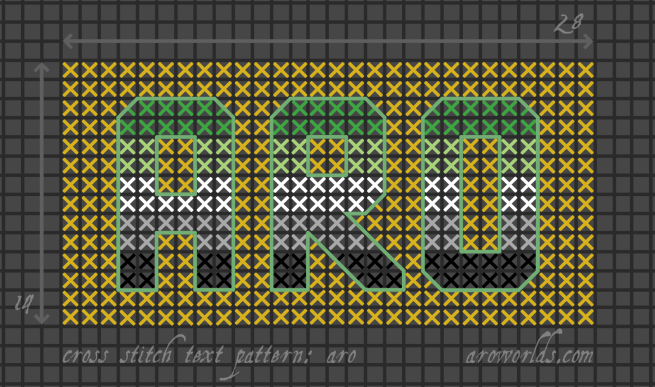 Cross stitch pattern with the text aro in block lettering, striped in the colours of the dark green/light gren/white/grey/black aromantic flag, on a yellow background.