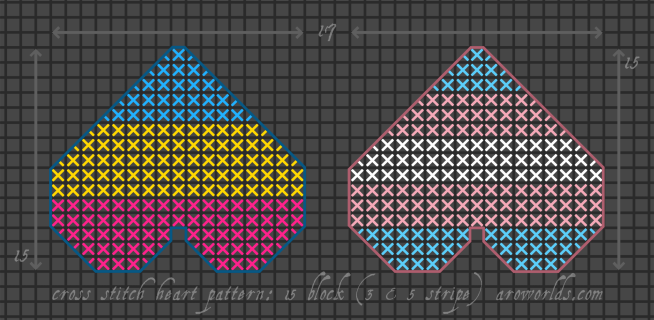 A cross stitch pattern for two different heart patches. The left-hand patch has three stripes, in the colours of the pansexual flag, and is framed in a darker blue outline. The right-hand patch has five stripes, in the colours of the transgender flag, and is framed in a darker pink outline.