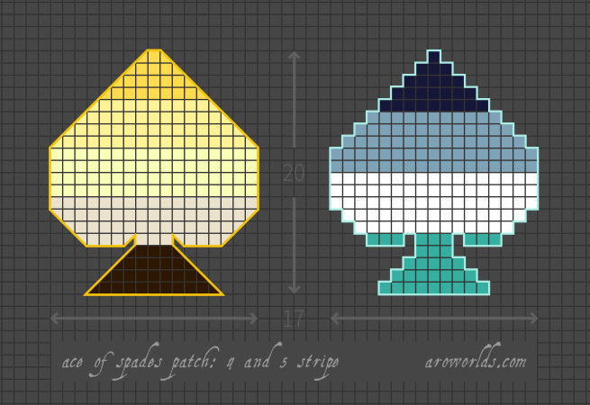 A cross stitch pattern for two different ace of spades patches on a grey grid background. The left-hand patch has five stripes, in the colours of the gold/yellow/lemon/ecru/brown angled aro-ace flag, and is framed in a darker gold outline. The right-hand patch has four stripes, in the colours of the navy/blue-grey/white/aqua oriented aro-ace flag, and is framed in a light aqua outline.