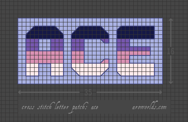 Ace cross stitch patch pattern with the text ace in upper-case block lettering, striped in the colours of the indigo/purple/pink/white-pink ace pride flag, with a blue-purple background. Pattern is set on a light grey grid. Letters are outlined, indicating backstitch, in light indigo.