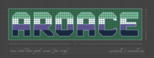 Aroace cross stitch patch pattern with the text aroace in upper-case block lettering, striped in the colours of the mint/white/purple/indigo aroace pride flag, with a green background. Pattern is set on a light grey grid. Letters are outlined, indicating backstitch, in lavender.