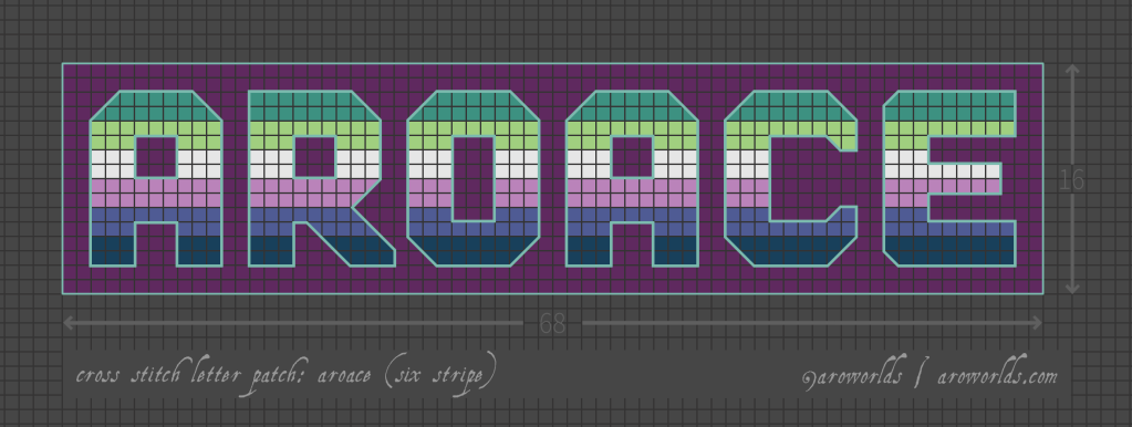 Aroace cross stitch patch pattern with the text aroace in upper-case block lettering, striped in the colours of the green/grass-green/white/pink-purple/purple/blue-teal aroace pride flag, with a violet background. Pattern is set on a light grey grid. Letters are outlined, indicating backstitch, in mint green.
