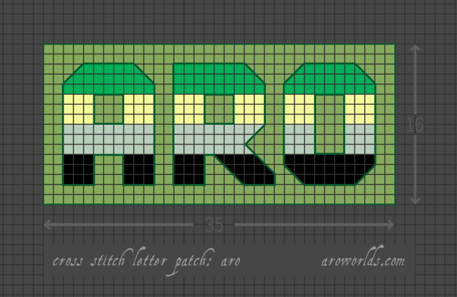 Aro cross stitch patch pattern with the text aro in upper-case block lettering, striped in the colours of the green/yellow/grey-green/black aro pride flag, with a grass green background. Pattern is set on a light grey grid. Letters are outlined, indicating backstitch, in green.