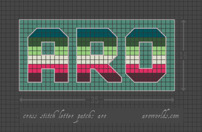 Aro cross stitch patch pattern with the text aro in upper-case block lettering, striped in the colours of the teal/olive/green/ecru/red/maroon aro-spec pride flag, with a blue-green background. Pattern is set on a light grey grid. Letters are outlined, indicating backstitch, in grey-pink.
