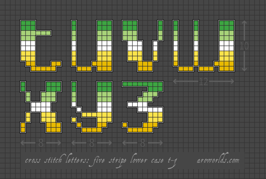 An alphabet cross stitch patch pattern striped in the colours of the green/light green/white/yellow/gold pride flag, with a black background. Pattern is set on a light grey grid. Letters are outlined, indicating backstitch, in light grey. Letters shown include lower-case t, u, v, w, x, y and z.