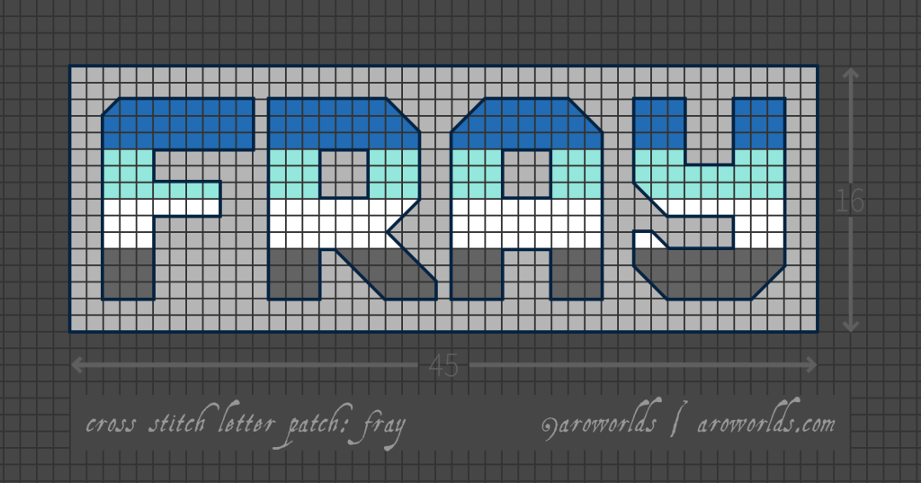 Frayromantic cross stitch patch pattern with the text fray in upper-case block lettering, striped in the colours of the blue/cyan/white/iron grey fray flag, with a light grey background. Pattern is set on a light grey grid. Letters are outlined, indicating backstitch, in navy.