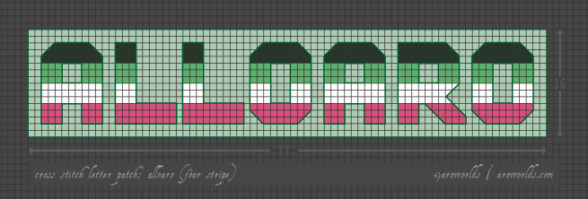 Alloaro cross stitch patch pattern with the text alloaro in upper-case block lettering, striped in the colours of the dark green/green/white/pink alloaro pride flag, with a pastel grey-green background. Pattern is set on a light grey grid. Letters are outlined, indicating backstitch, in green.