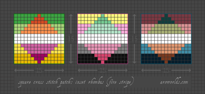 A cross stitch pattern for three different square patches on a grey grid background. Each patch shows two different five-stripe pride flags--one as a square, the other as a rhombus set into the centre of the square. Both flags in each patch share a white centre stripe. From left to right: allo-aro (green/light green/white/yellow/gold) with an inset lesbian flag (dark orange/orange/white/pink/dark pink); queerplatonic (yellow/pink/white/grey/black) with an inset abro flag (mint/light mint/white/light pink/pink); and nebularomantic (maroon/coral/white/teal-blue/dark teal-blue) with an inset nebulasexual flag (pine green/light olive/white/tan/brown).