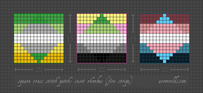 A cross stitch pattern for three different square patches on a grey grid background. Each patch shows two different five-stripe pride flags--one as a square, the other as a rhombus set into the centre of the square. Both flags in each patch share a white centre stripe. From left to right: allo-aro (green/light green/white/yellow/gold) with an inset greyromantic flag (green/grey/white/grey/green); queerplatonic (yellow/pink/white/grey/black) with an inset aro flag (green/light green/white/grey/black); and nebularomantic (maroon/coral/white/teal-blue/dark teal-blue) with an inset trans flag (cyan/pink/white/pink/cyan). The green/green stripes of the first patch, black/black stripes of the second and pink/pink stripes of the third merge together, hiding parts of the rhombus shape.