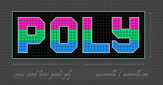 Polysexual cross stitch patch pattern with the text poly in upper-case block lettering, striped in the colours of the pink/green/blue polysexual pride flag, with a black background. Pattern is set on a light grey grid. Letters are outlined, indicating backstitch, in pastel green.