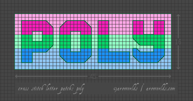 Polysexual cross stitch patch pattern with the text poly in upper-case block lettering, striped in the colours of the pink/green/blue polysexual pride flag, with a pastel background in the same colours. Pattern is set on a light grey grid. Letters are outlined, indicating backstitch, in dark green.