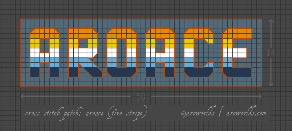 Cross stitch pattern with the text aroace in block lettering, striped in the colours of the orange/yellow/white/blue/navy aroace flag, on a light blue-grey background.