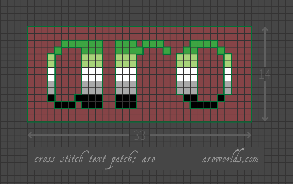Cross stitch pattern with the text aro in lower-case lettering, striped in the colours of the dark green/light green/white/grey/black aromantic flag. Letters are outlined in dark green against a maroon background.