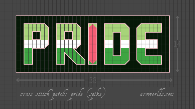 Cross stitch patch pattern with the text pride in upper-case block lettering, striped in the colours of the light green/white/green arospike pride flag, with a dark green background. Pattern is set on a grey grid. Letters are outlined, indicating backstitch, in light pink. Pink spikes extend outward, covering the I, from the middle white stripe.