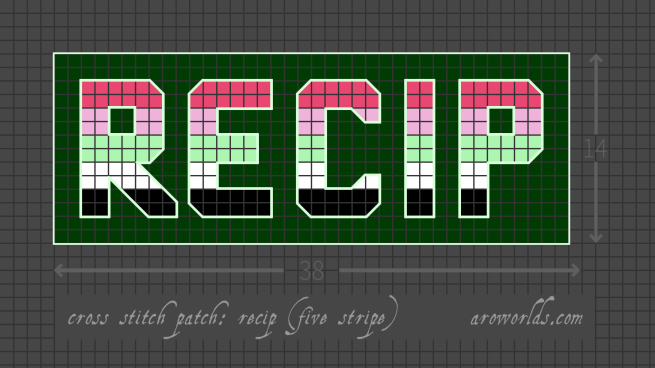 Recip cross stitch patch pattern with the text recip in upper-case block lettering, striped in the colours of the red-pink/pink/mint/white/black recip flag, with a dark green background. Pattern is set on a light grey grid. Letters are outlined, indicating backstitch, in light mint.