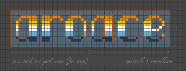 Cross stitch pattern with the text aroace in pixel-style lower-case lettering, striped in the colours of the orange/yellow/white/blue/navy aroace flag, on a light blue-grey background.
